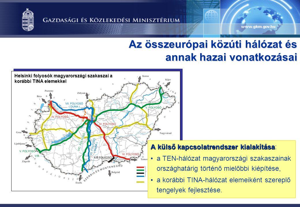 Az összeurópai közúti hálózat és annak hazai vonatkozásai Helsinki folyosók magyarországi szakaszai a korábbi TINA elemekkel A külső kapcsolatrendszer