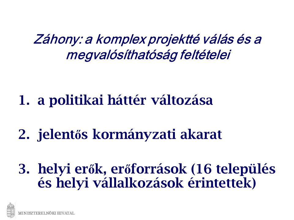 Záhony: a komplex projektté válás és a megvalósíthatóság feltételei 1.a politikai háttér változása 2.