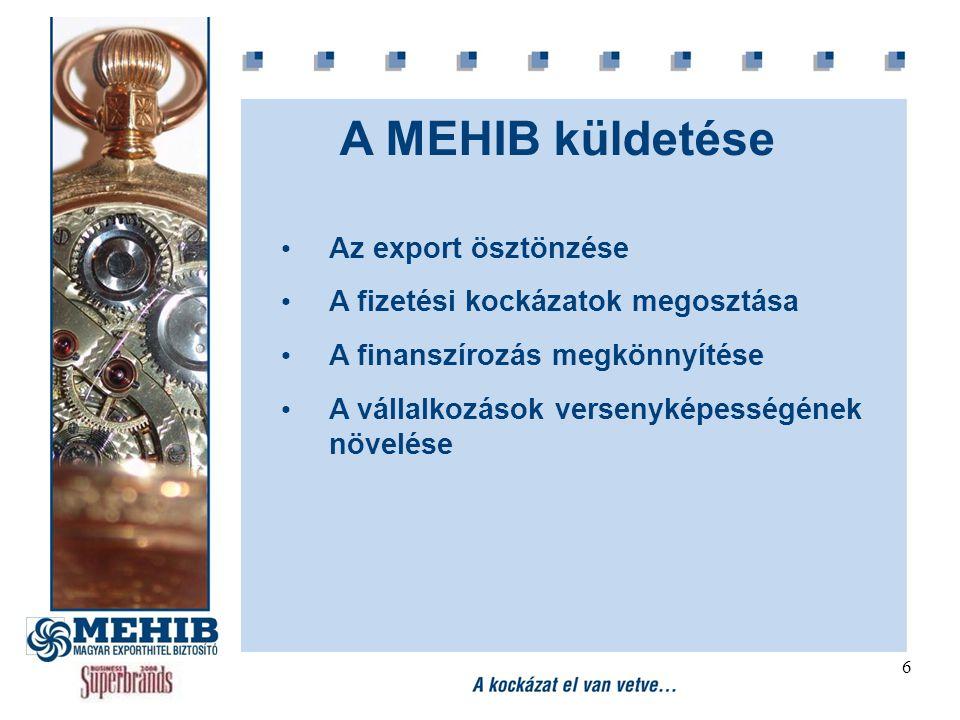 6 Az export ösztönzése A fizetési kockázatok megosztása A finanszírozás megkönnyítése A vállalkozások versenyképességének növelése A MEHIB küldetése