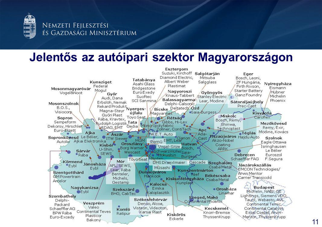 Jelentős az autóipari szektor Magyarországon 11