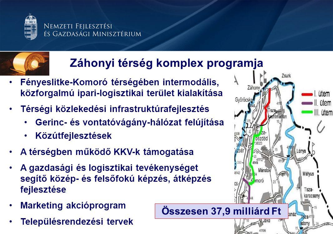 Fényeslitke-Komoró térségében intermodális, közforgalmú ipari-logisztikai terület kialakítása Térségi közlekedési infrastruktúrafejlesztés Gerinc- és