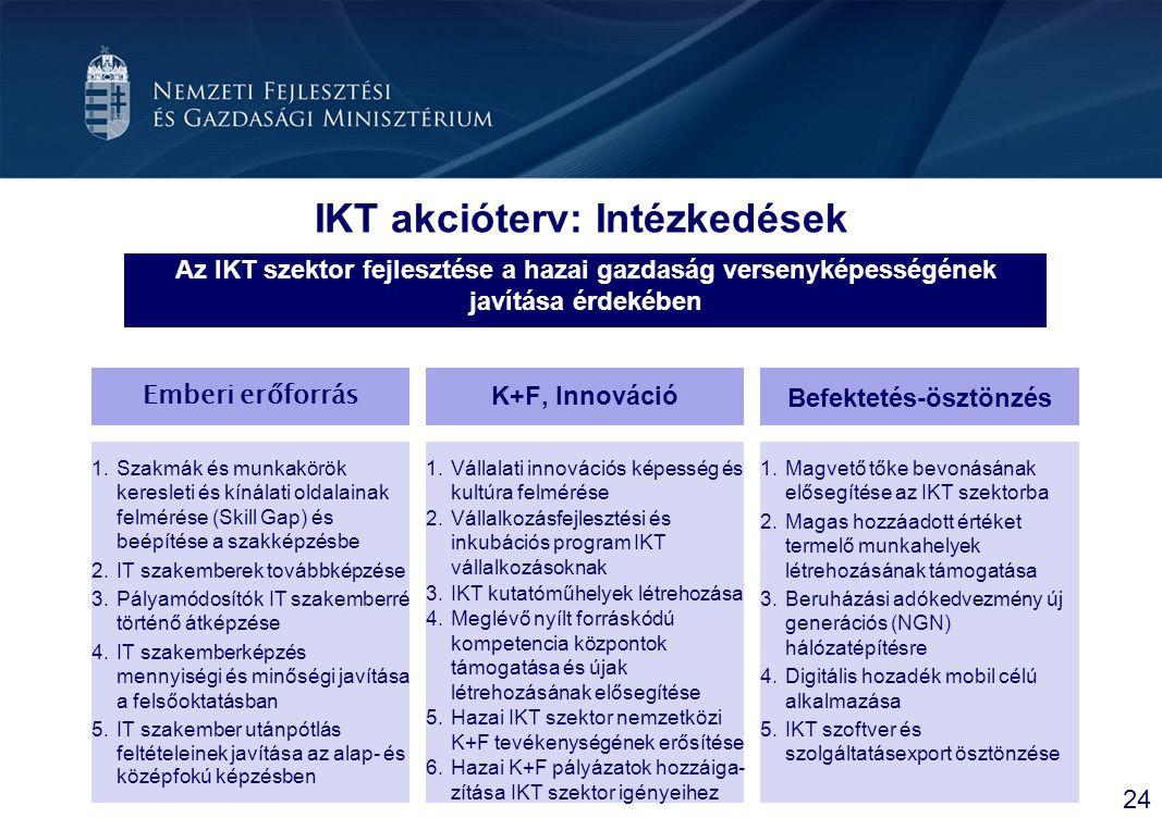 IKT akcióterv: Intézkedések Emberi erőforrás 24 K+F, InnovációBefektetés-ösztönzés Az IKT szektor fejlesztése a hazai gazdaság versenyképességének jav