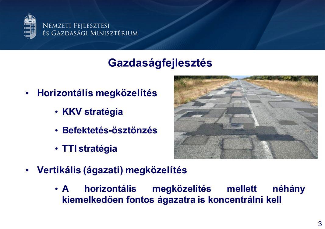 Gazdaságfejlesztés Horizontális megközelítés KKV stratégia Befektetés-ösztönzés TTI stratégia Vertikális (ágazati) megközelítés A horizontális megköze