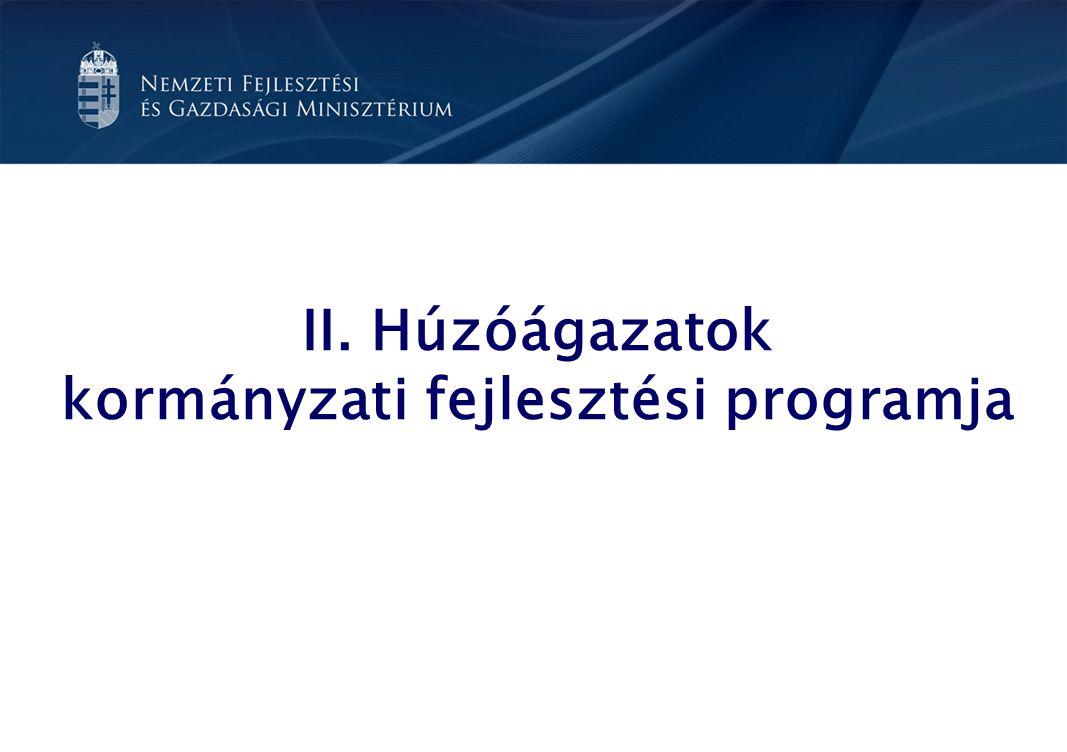 II. Húzóágazatok kormányzati fejlesztési programja