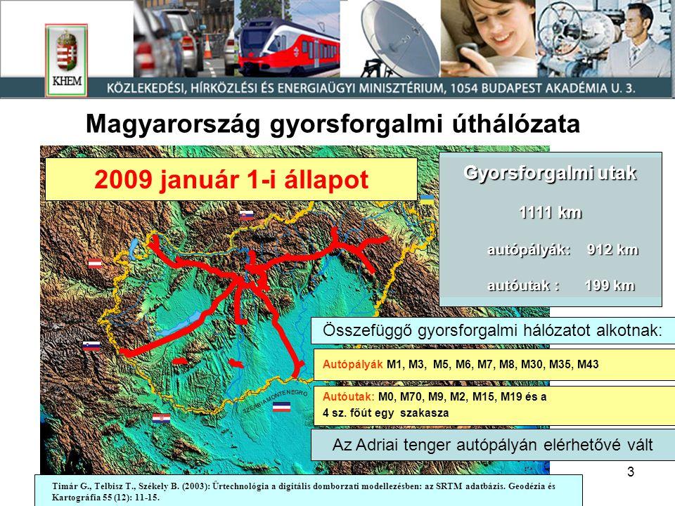 4 Építés alatt álló szakaszok : 1.M6 autópálya Dunaújváros- Szekszárd 67 km, 2010 2.