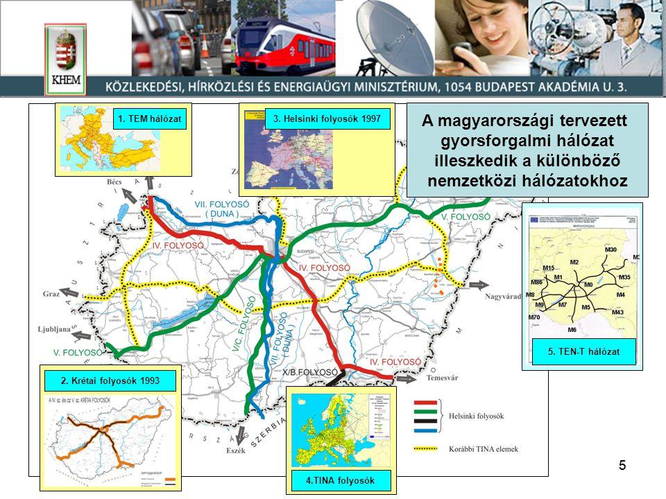 6 A magyarországi TEN-T hálózat 50%-a kiépült PP7 jelű prioritás