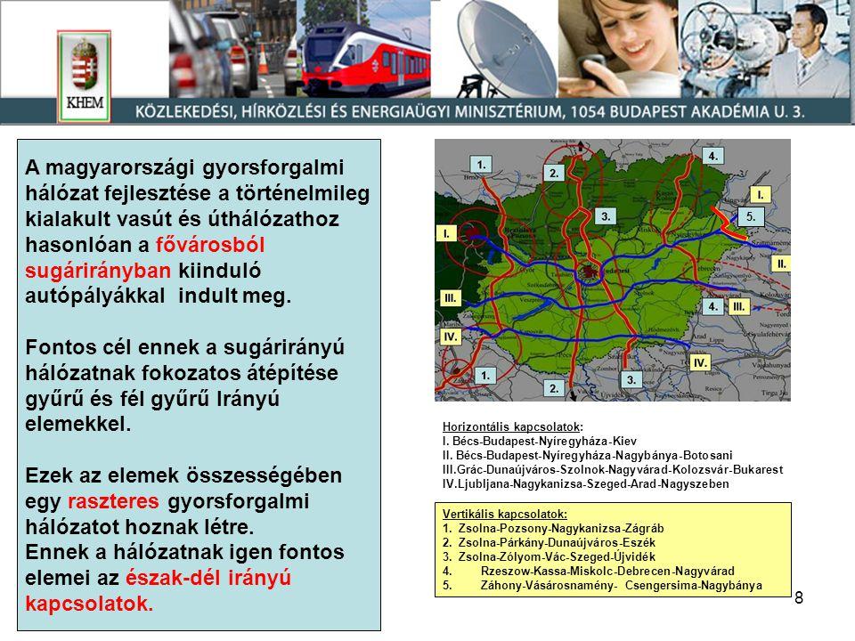 8 A magyarországi gyorsforgalmi hálózat fejlesztése a történelmileg kialakult vasút és úthálózathoz hasonlóan a fővárosból sugárirányban kiinduló autópályákkal indult meg.