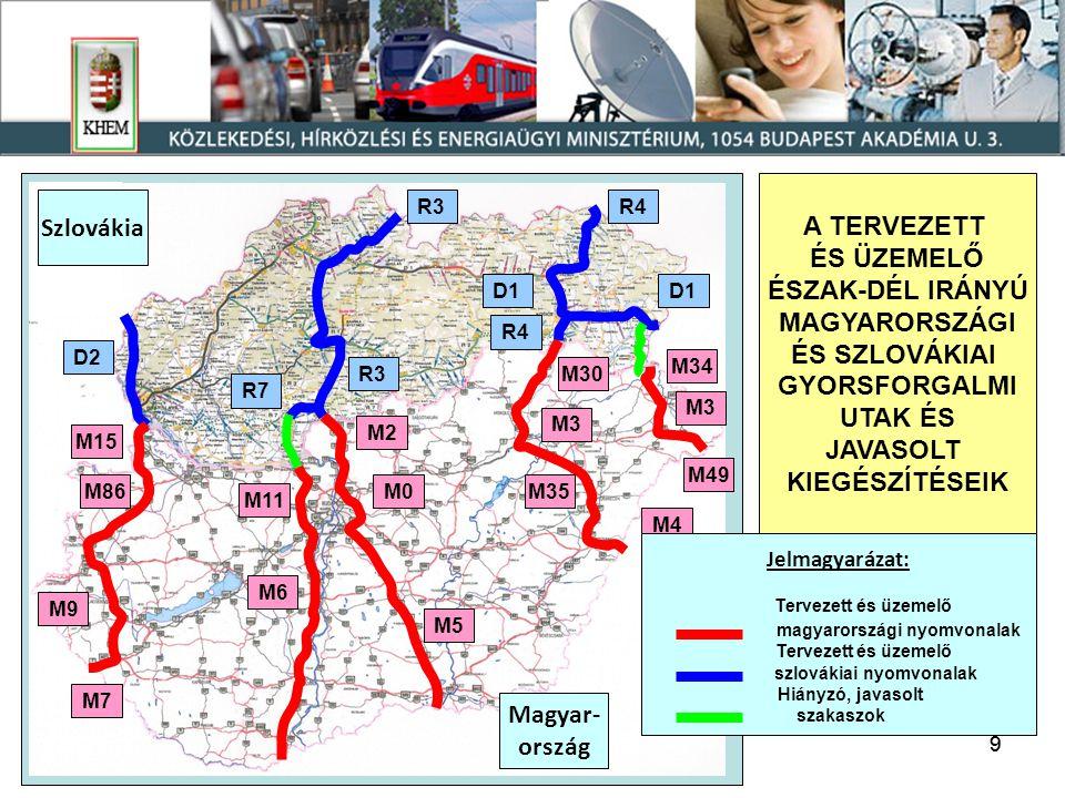 10 M15 M9 M86 M7 M11 M6 M3 M35 M49 M2 M0 M5 M30 M4 M340 M34 Jelmagyarázat: Üzemelő nyomvonalak 2013-ig tervbe vett nyomvonalak 2013 után megvalósítani tervezett nyomvonalak A magyarországi észak-dél irányú gyorsforgalmi utak tervezett kiépítési ütemezése