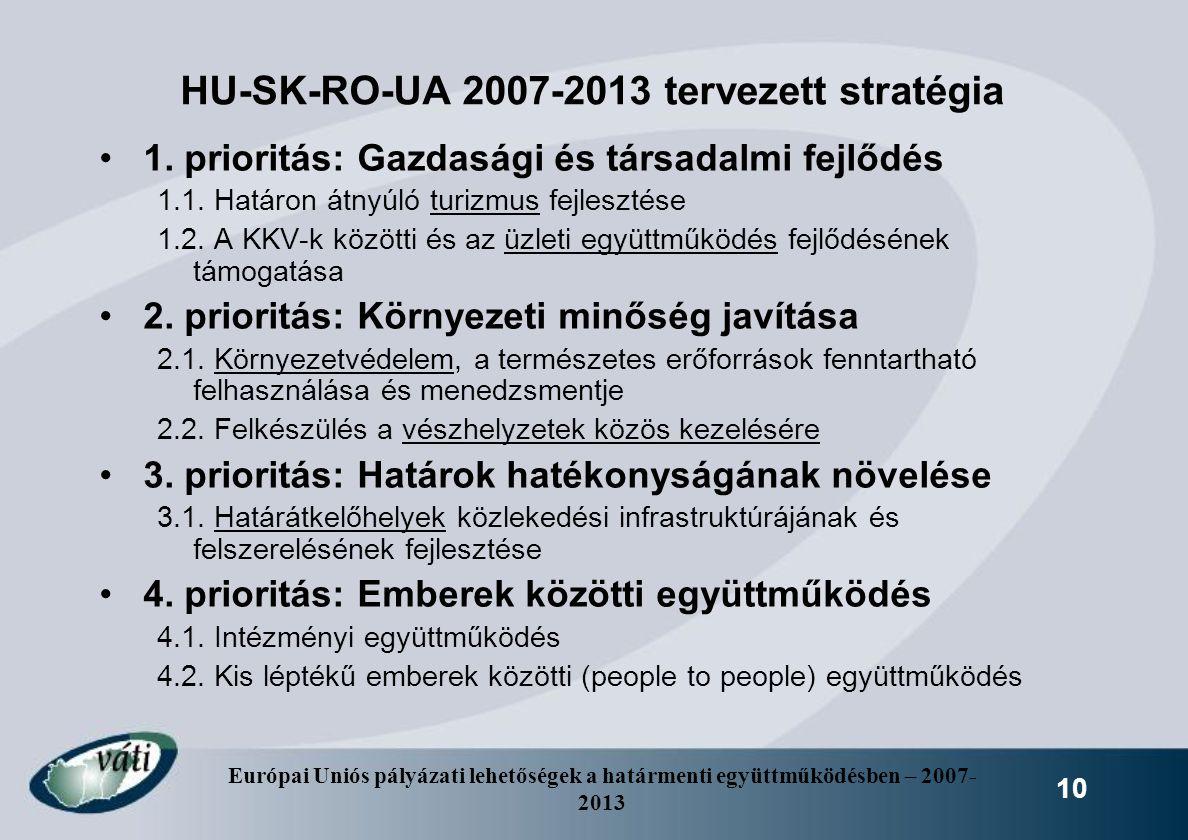 Európai Uniós pályázati lehetőségek a határmenti együttműködésben – 2007- 2013 10 HU-SK-RO-UA 2007-2013 tervezett stratégia 1. prioritás: Gazdasági és