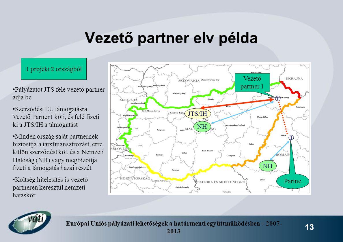 Európai Uniós pályázati lehetőségek a határmenti együttműködésben – 2007- 2013 13 Vezető partner elv példa Vezető partner 1 Partne r 1 projekt 2 orszá
