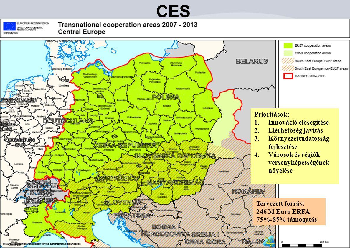 Európai Uniós pályázati lehetőségek a határmenti együttműködésben – 2007- 2013 16 CES Prioritások: 1.Innováció elősegítése 2.Elérhetőség javítás 3.Kör