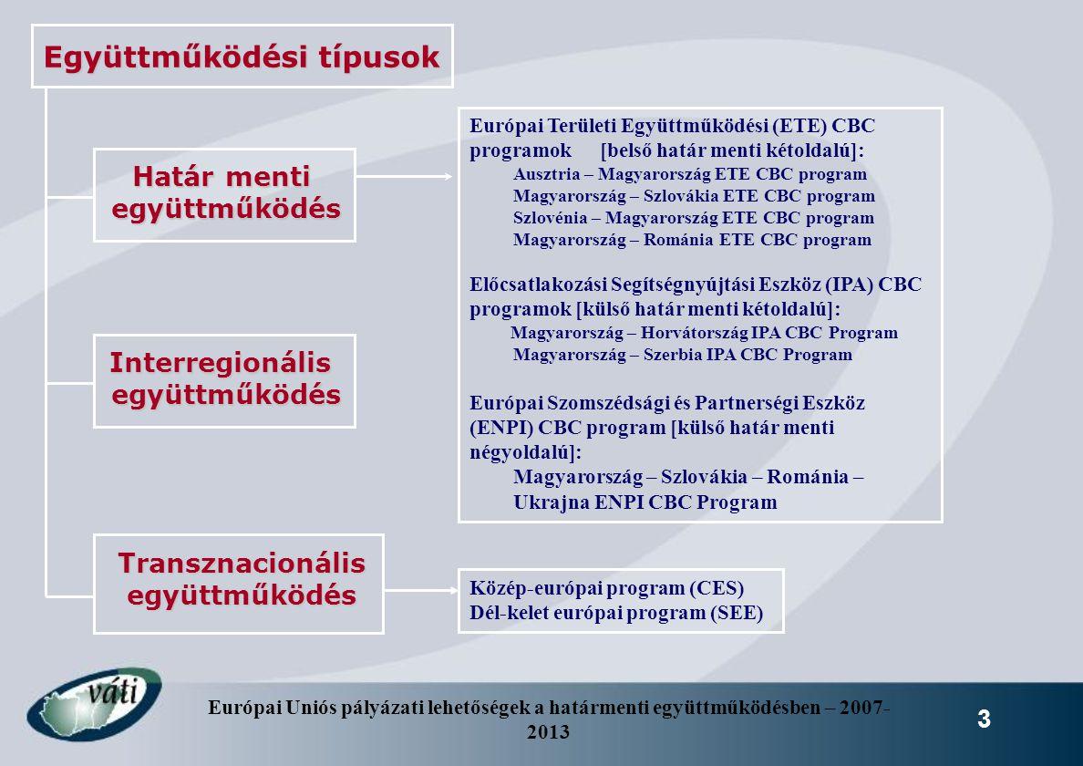 Európai Uniós pályázati lehetőségek a határmenti együttműködésben – 2007- 2013 3 Együttműködési típusok Határ menti együttműködés Interregionális együ