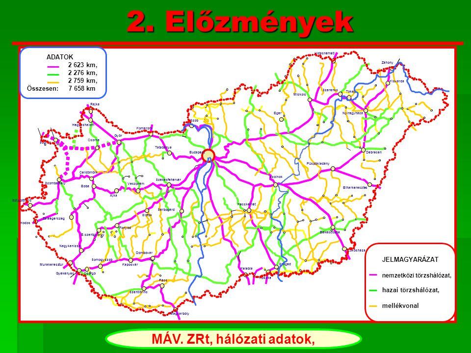 Vonalhossz: 7 658 km, Kétvágányú pálya: 1.173 km, 15,3%, Villamosított pálya: 2 573 km, 33,6%, Fővonali átlagsebesség, 100 – 120 km/h, Nemzetközi korridor IV., V.,V B., V C., X A., hossza 1 659 km, 21, 7%, Korridorok pályasebessége 160/140/120 km/h, Állomás: 645, Megállóhely: 942, 2.