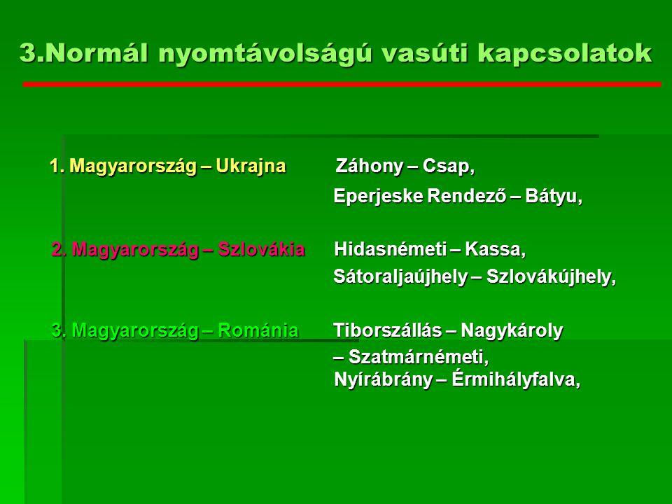 1. Magyarország – Ukrajna Záhony – Csap, 1. Magyarország – Ukrajna Záhony – Csap, Eperjeske Rendező – Bátyu, Eperjeske Rendező – Bátyu, 2. Magyarorszá