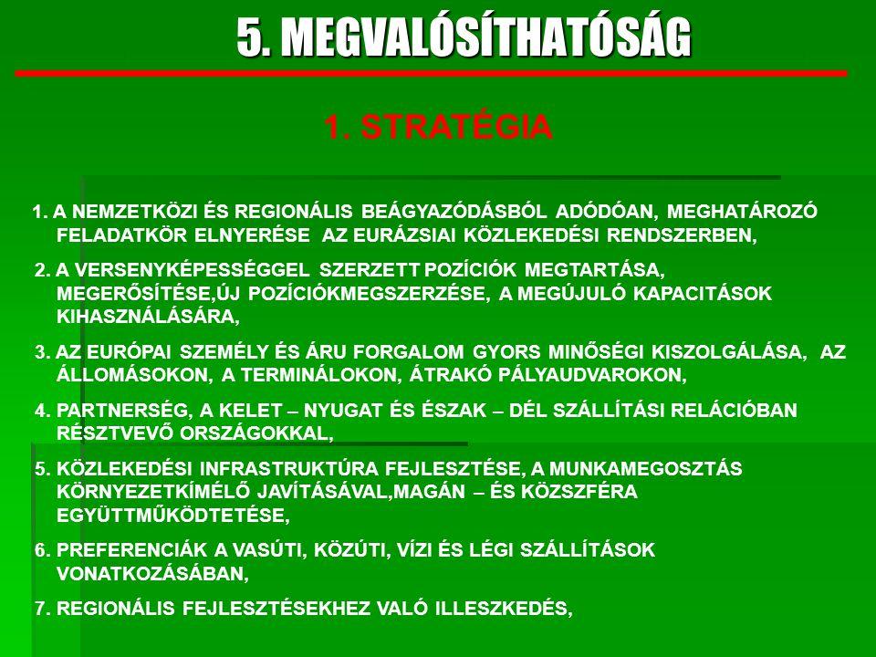 5. MEGVALÓSÍTHATÓSÁG 1. STRATÉGIA 1. A NEMZETKÖZI ÉS REGIONÁLIS BEÁGYAZÓDÁSBÓL ADÓDÓAN, MEGHATÁROZÓ FELADATKÖR ELNYERÉSE AZ EURÁZSIAI KÖZLEKEDÉSI REND