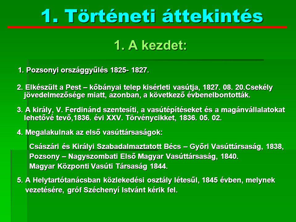 5.Megnyílt Magyarország első 34 km hoszú vasútvonala, Pest és Vác 5.