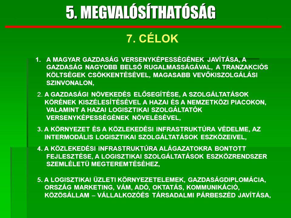 5.MEGVALÓSÍTHATÓSÁG 6.