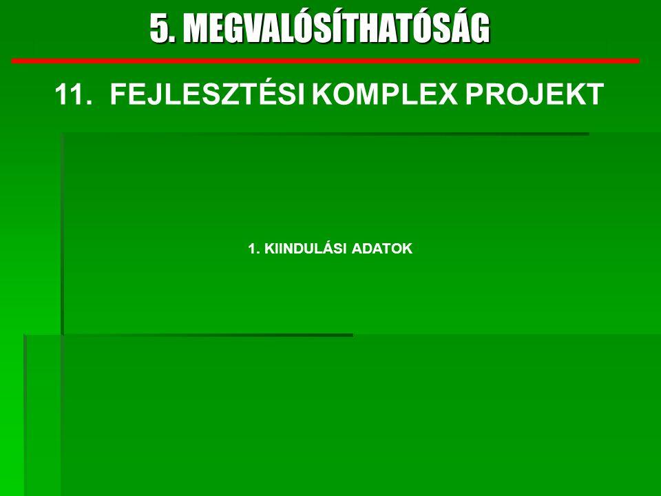 2. FEJLESZTÉSI CÉL 5. MEGVALÓSÍTHATÓSÁG