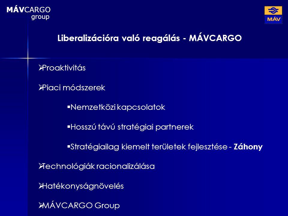 Liberalizációra való reagálás - MÁVCARGO  Proaktivitás  Piaci módszerek  Nemzetközi kapcsolatok  Hosszú távú stratégiai partnerek  Stratégiailag