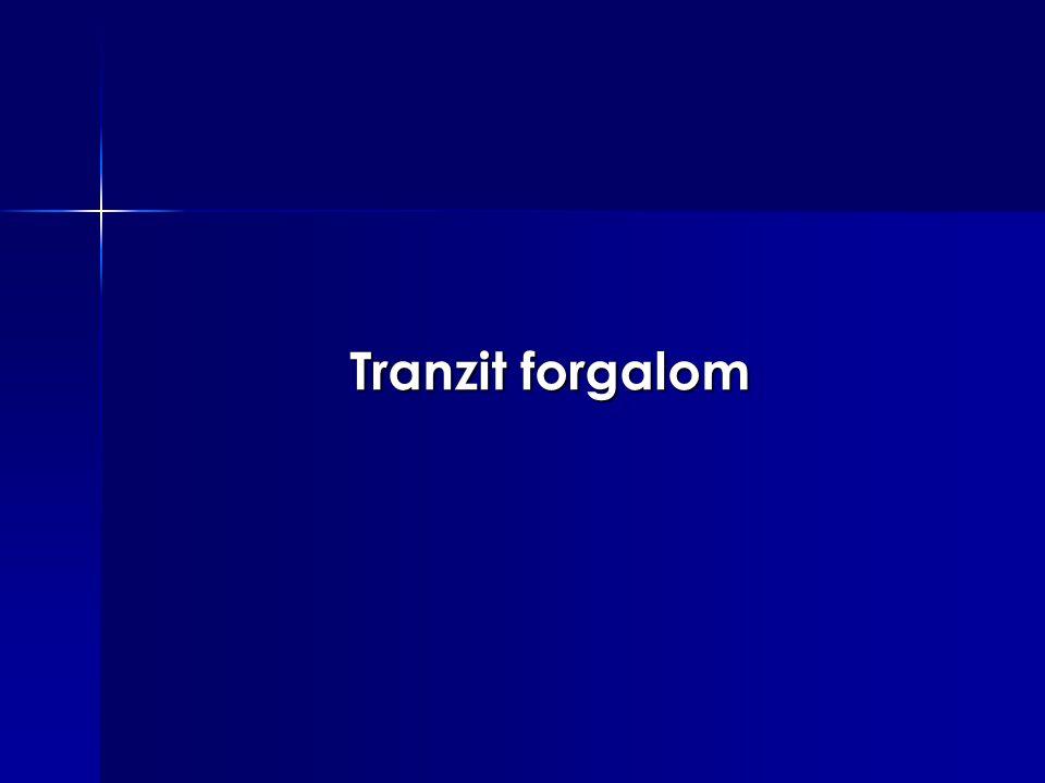 Tranzit forgalom