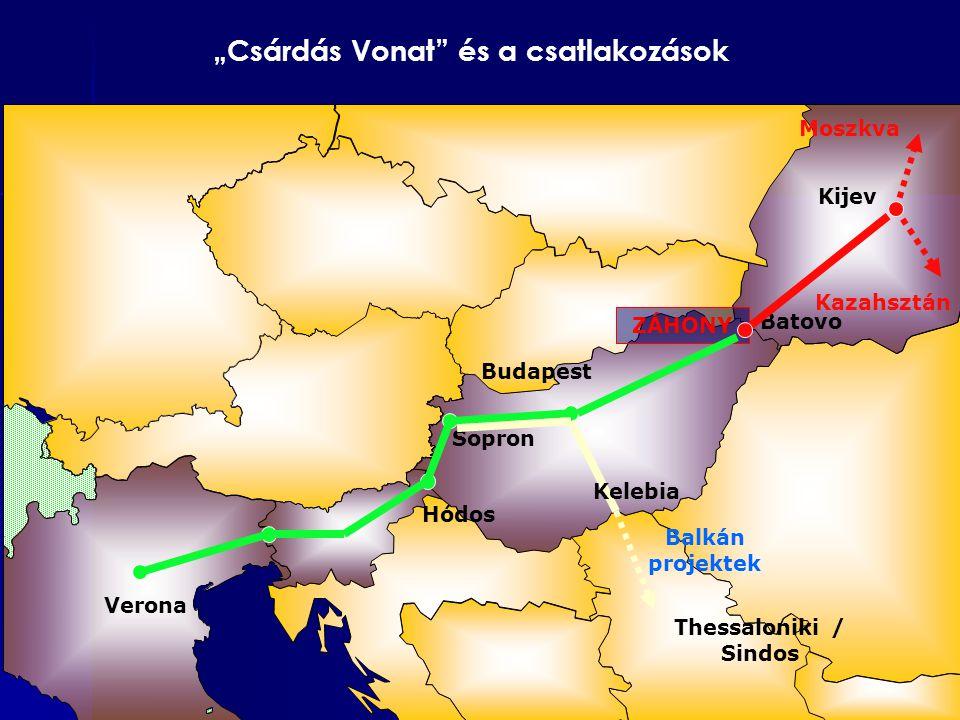 """Budapest Sopron Kijev Batovo """"Csárdás Vonat"""" és a csatlakozások ZÁHONY Hódos Verona Moszkva Kazahsztán Balkán projektek Thessaloniki / Sindos Kelebia"""