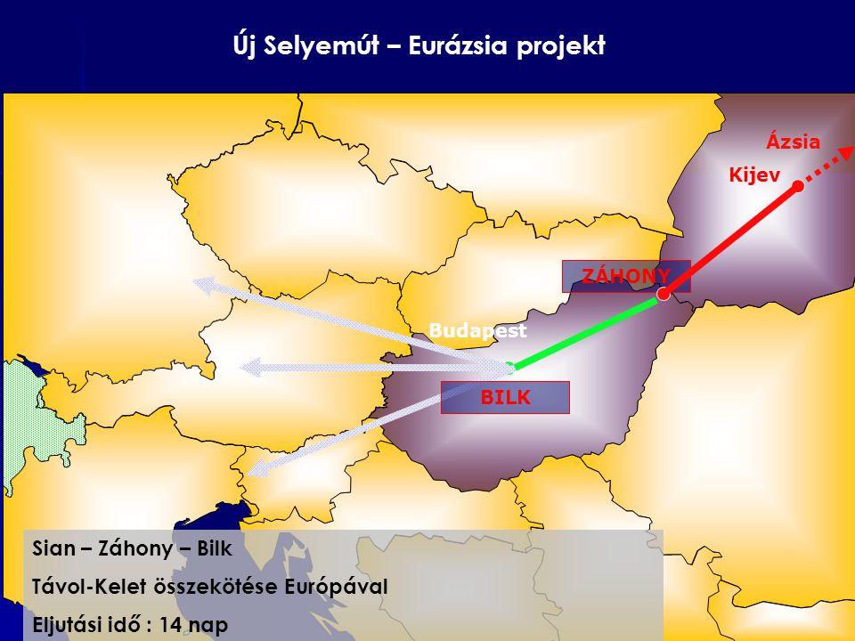 Budapest Kijev Új Selyemút – Eurázsia projekt ZÁHONY Ázsia Sian – Záhony – Bilk Távol-Kelet összekötése Európával Eljutási idő : 14 nap BILK