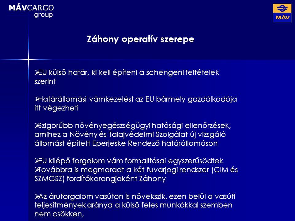 Záhony operatív szerepe MÁVCARGO group  EU külső határ, ki kell építeni a schengeni feltételek szerint  Határállomási vámkezelést az EU bármely gazd
