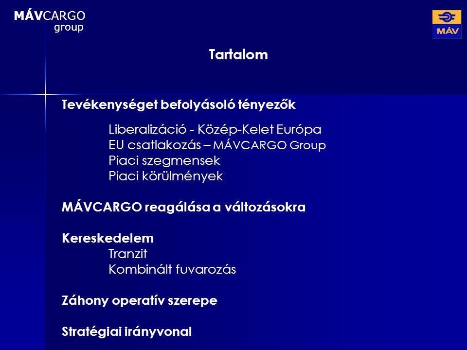 Tevékenységet befolyásoló tényezők Liberalizáció - Közép-Kelet Európa EU csatlakozás – MÁVCARGO Group Piaci szegmensek Piaci körülmények MÁVCARGO reag