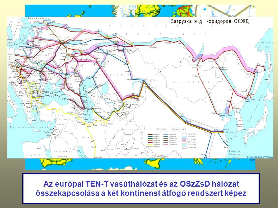 Az európai TEN-T vasúthálózat és az OSzZsD hálózat összekapcsolása a két kontinenst átfogó rendszert képez