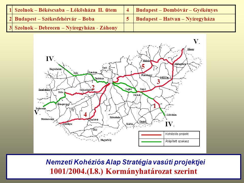 A Nemzeti Kohéziós Alap Stratégia vasúti projektjei 1001/2004.(I.8.) Kormányhatározat szerint 1Szolnok – Békéscsaba – Lőkösháza II. ütem4Budapest – Do
