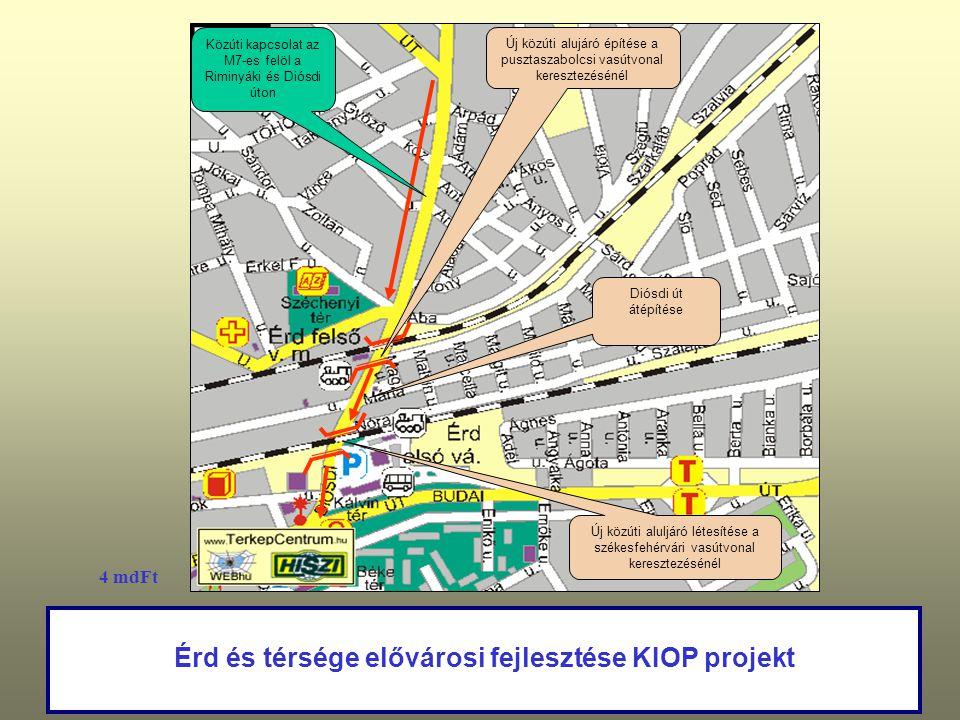 Érd és térsége elővárosi fejlesztése KIOP projekt Új közúti alujáró építése a pusztaszabolcsi vasútvonal keresztezésénél Diósdi út átépítése Új közúti aluljáró létesítése a székesfehérvári vasútvonal keresztezésénél Közúti kapcsolat az M7-es felöl a Riminyáki és Diósdi úton 4 mdFt