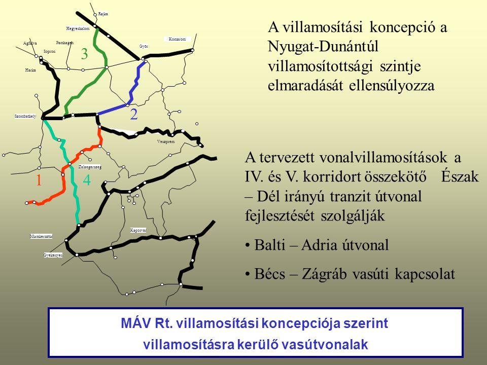 MÁV Rt. villamosítási koncepciója szerint villamosításra kerülő vasútvonalak A villamosítási koncepció a Nyugat-Dunántúl villamosítottsági szintje elm