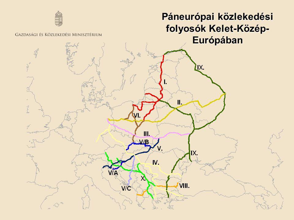 Páneurópai közlekedési folyosók Kelet-Közép- Európában