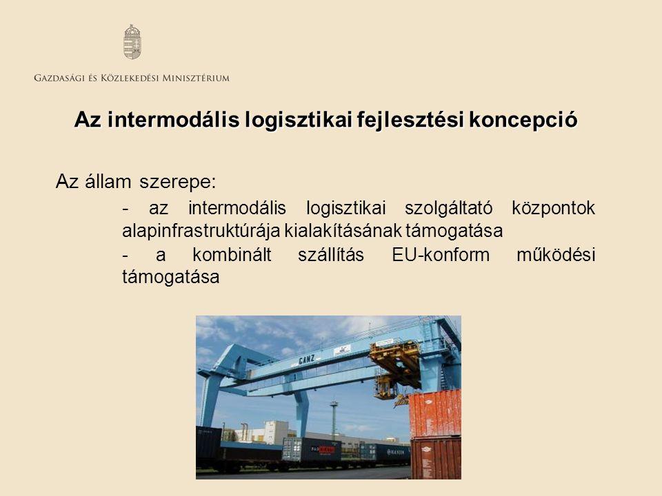Az intermodális logisztikai fejlesztési koncepció Az állam szerepe: - az intermodális logisztikai szolgáltató központok alapinfrastruktúrája kialakítá