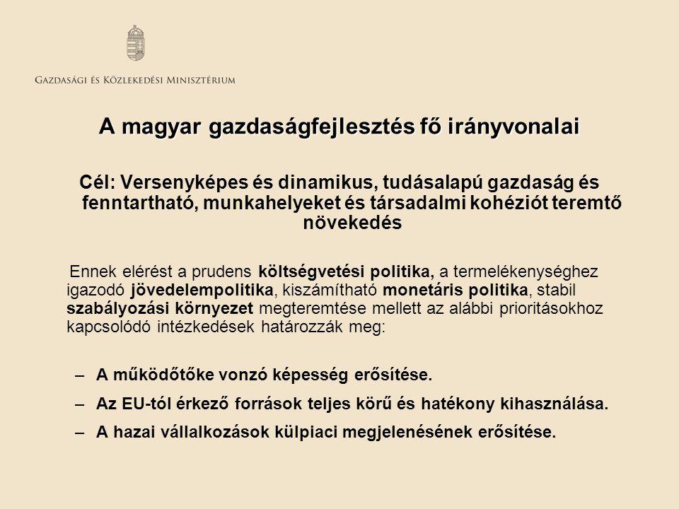 A magyar gazdaságfejlesztés fő irányvonalai Cél: Versenyképes és dinamikus, tudásalapú gazdaság és fenntartható, munkahelyeket és társadalmi kohéziót