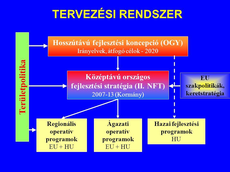 EU szakpolitikák, keretstratégia Területpolitika Középtávú országos fejlesztési stratégia (II. NFT) 2007-13 (Kormány) Regionális operatív programok EU