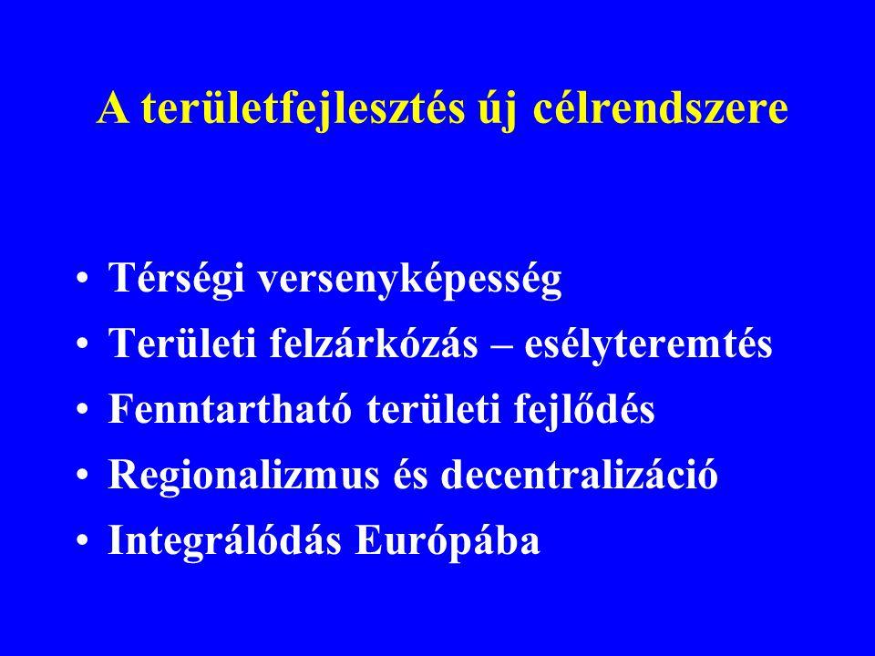 Térségi versenyképesség Területi felzárkózás – esélyteremtés Fenntartható területi fejlődés Regionalizmus és decentralizáció Integrálódás Európába A t