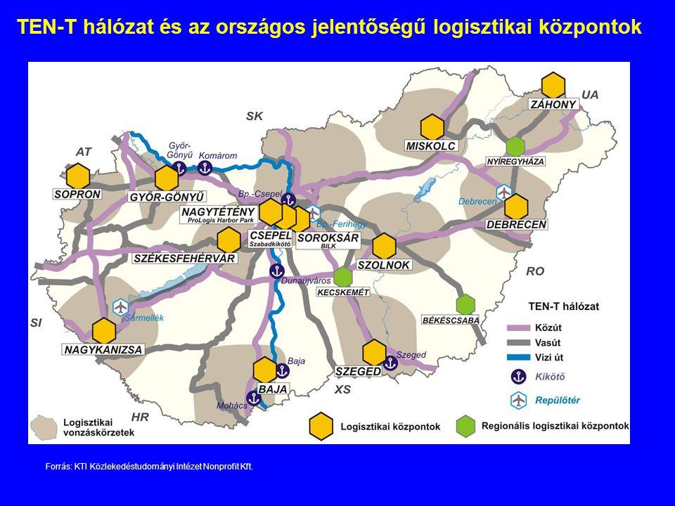 Forrás: KTI Közlekedéstudományi Intézet Nonprofit Kft. TEN-T hálózat és az országos jelentőségű logisztikai központok