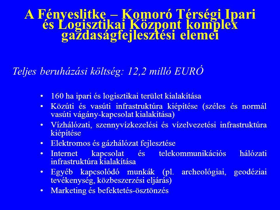 A Fényeslitke – Komoró Térségi Ipari és Logisztikai Központ komplex gazdaságfejlesztési elemei Teljes beruházási költség: 12,2 milló EURÓ 160 ha ipari
