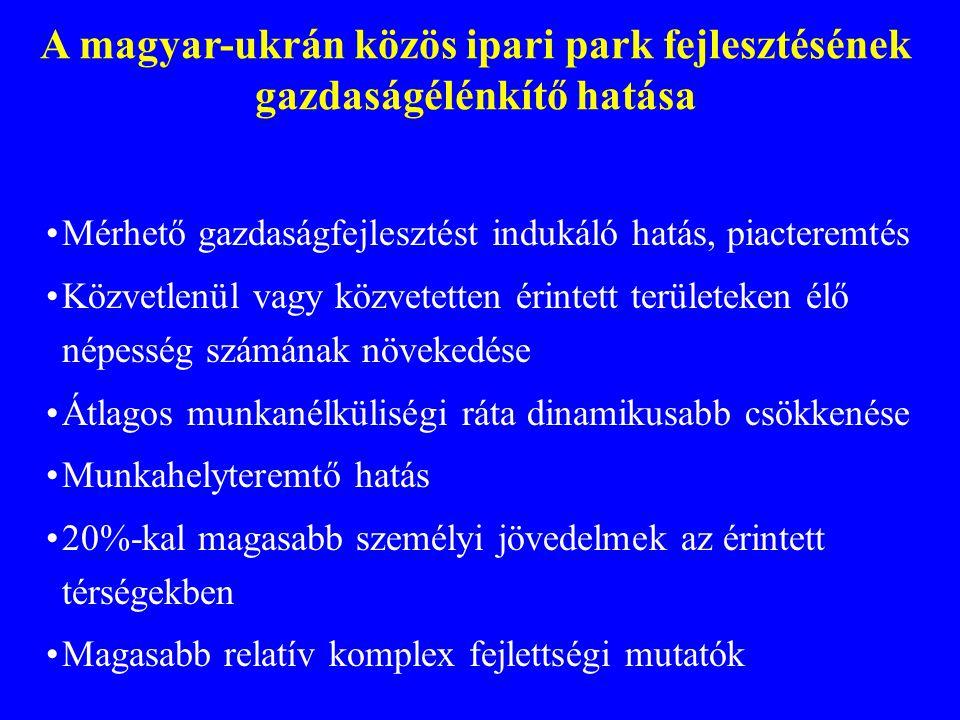 Mérhető gazdaságfejlesztést indukáló hatás, piacteremtés Közvetlenül vagy közvetetten érintett területeken élő népesség számának növekedése Átlagos munkanélküliségi ráta dinamikusabb csökkenése Munkahelyteremtő hatás 20%-kal magasabb személyi jövedelmek az érintett térségekben Magasabb relatív komplex fejlettségi mutatók A magyar-ukrán közös ipari park fejlesztésének gazdaságélénkítő hatása