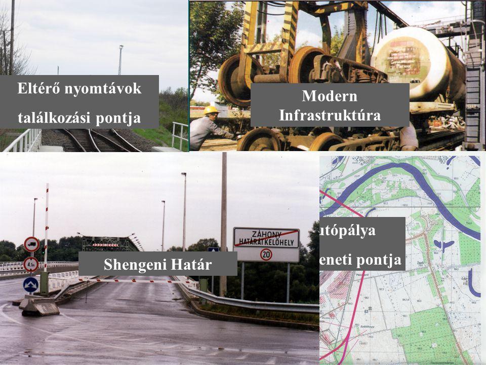 Stratégiai Előnyök Eltérő nyomtávok találkozási pontja Modern Infrastruktúra M 3 autópálya Határkimeneti pontja Shengeni Határ