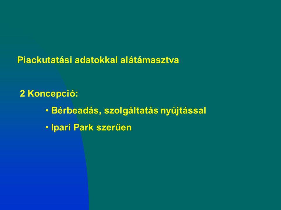 Piackutatási adatokkal alátámasztva 2 Koncepció: Bérbeadás, szolgáltatás nyújtással Ipari Park szerűen
