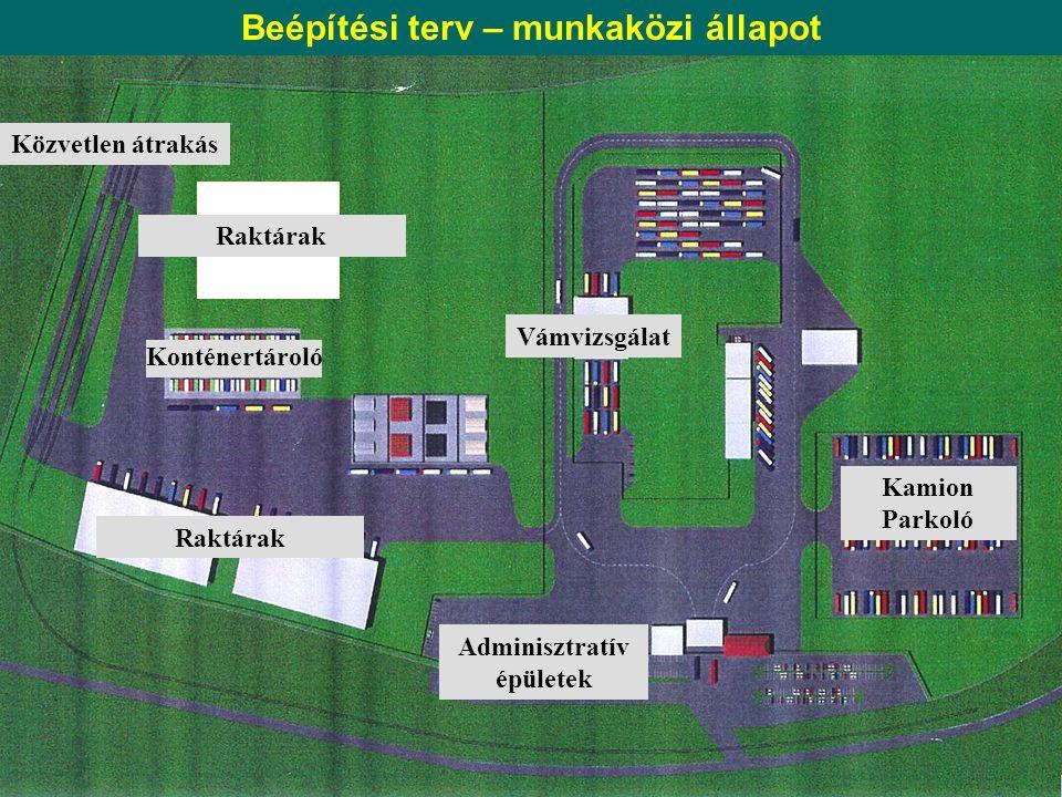 A logisztikai és raktárbázis tervezett egységei Fedett raktár44.000 m 2 Adminisztratív épületek2.400 m 2 Bank, biztonsági szolgálat2.000 m 2 Szálloda800 m 2 Javító műhely, TMK2.000 m 2 Nyitott raktár12.000 m 2 Konténer raktár8.000 m 2 Vámraktár5.000 m 2 Vámvizsgáló helyiségek1.000 m 2
