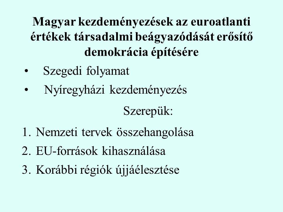 Magyar kezdeményezések az euroatlanti értékek társadalmi beágyazódását erősítő demokrácia építésére Szegedi folyamat 3.Korábbi régiók újjáélesztése 2.EU-források kihasználása 1.Nemzeti tervek összehangolása Szerepük: Nyíregyházi kezdeményezés