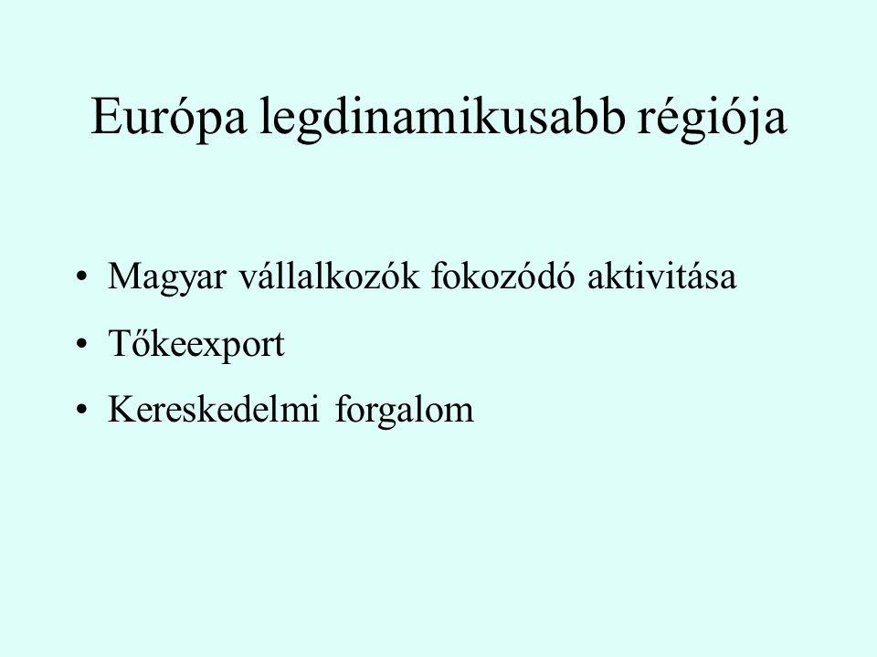 Európa legdinamikusabb régiója Magyar vállalkozók fokozódó aktivitása Kereskedelmi forgalom Tőkeexport