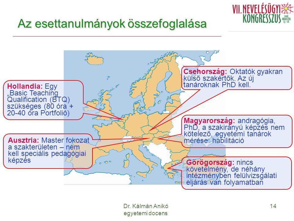 """Dr. Kálmán Anikó egyetemi docens 14 Az esettanulmányok összefoglalása Hollandia: Egy """"Basic Teaching Qualification (BTQ) szükséges (80 óra + 20-40 óra"""