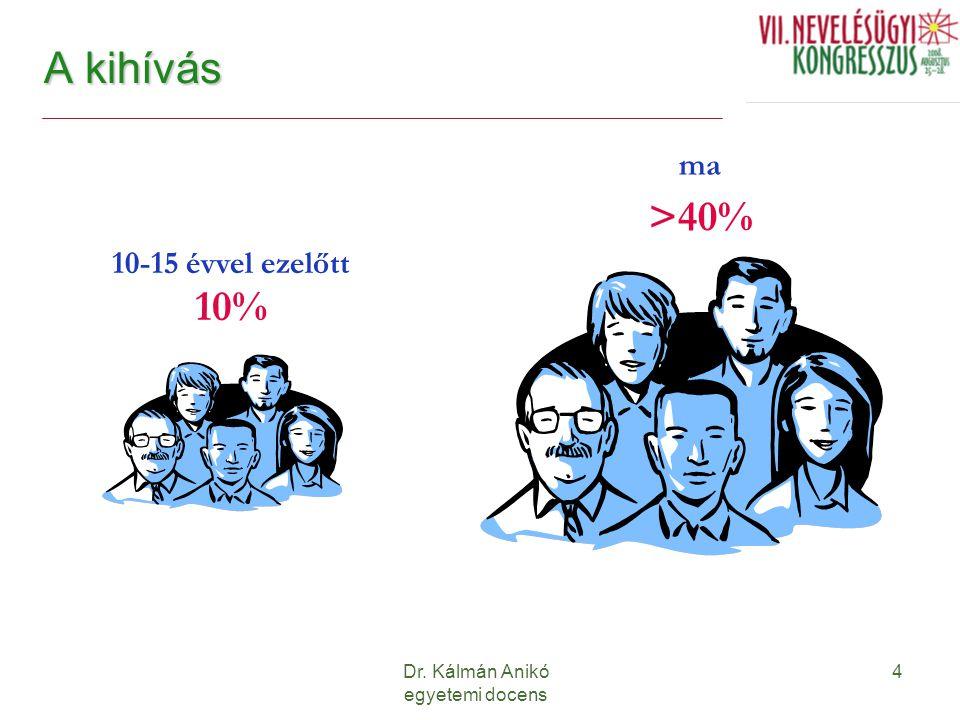 Dr. Kálmán Anikó egyetemi docens 4 A kihívás 10% >40% 10-15 évvel ezelőtt ma