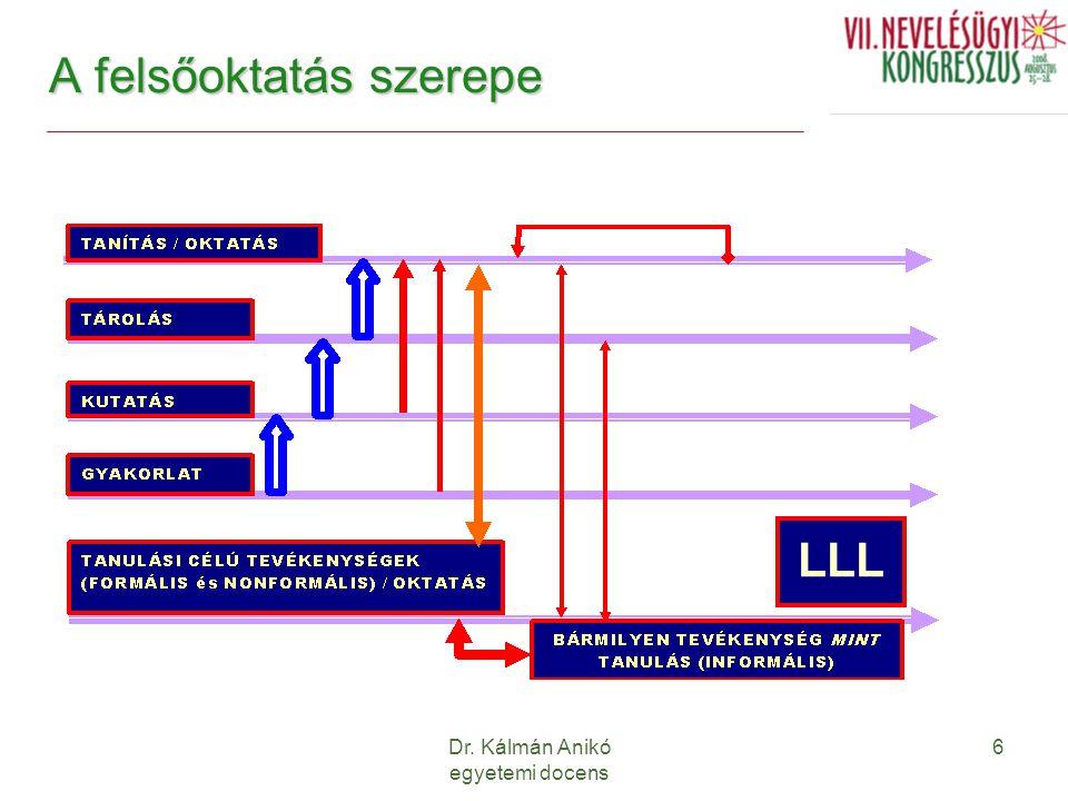 Dr. Kálmán Anikó egyetemi docens 6 A felsőoktatás szerepe LLL