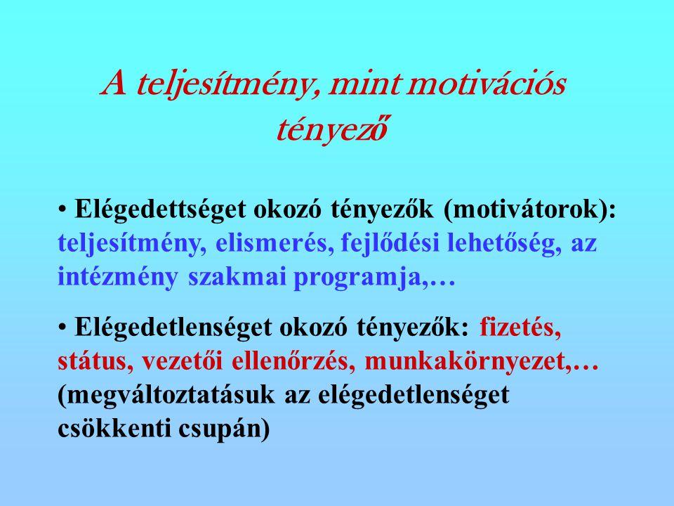 A teljesítmény, mint motivációs tényez ő Elégedettséget okozó tényezők (motivátorok): teljesítmény, elismerés, fejlődési lehetőség, az intézmény szakmai programja,… Elégedetlenséget okozó tényezők: fizetés, státus, vezetői ellenőrzés, munkakörnyezet,… (megváltoztatásuk az elégedetlenséget csökkenti csupán)