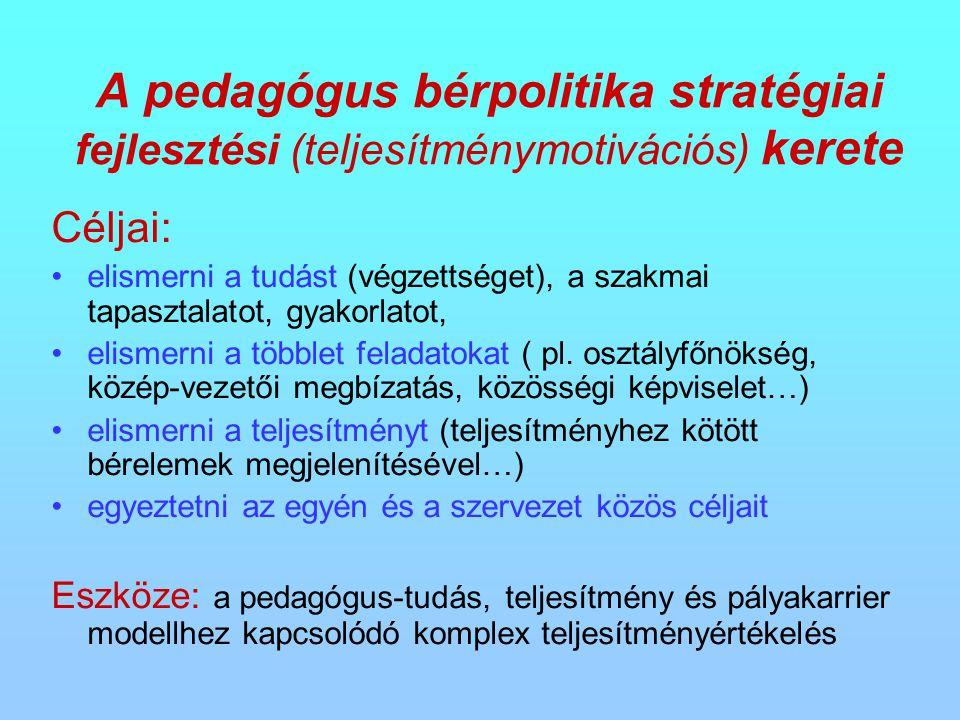 A pedagógus bérpolitika stratégiai fejlesztési (teljesítménymotivációs) kerete Céljai: elismerni a tudást (végzettséget), a szakmai tapasztalatot, gyakorlatot, elismerni a többlet feladatokat ( pl.